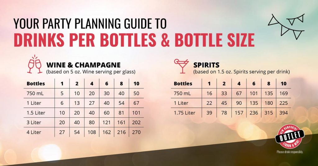 party planning bottle guide